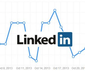 linkedin ads marketing automation