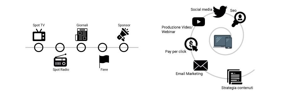 inbound-marketing-outbound-marketing-differenze-1.jpg