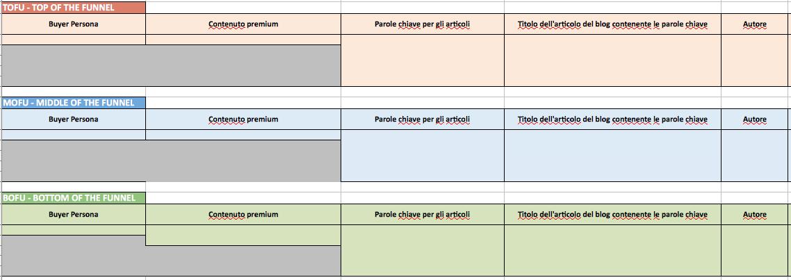 piano-contenuti-esempio-clounova