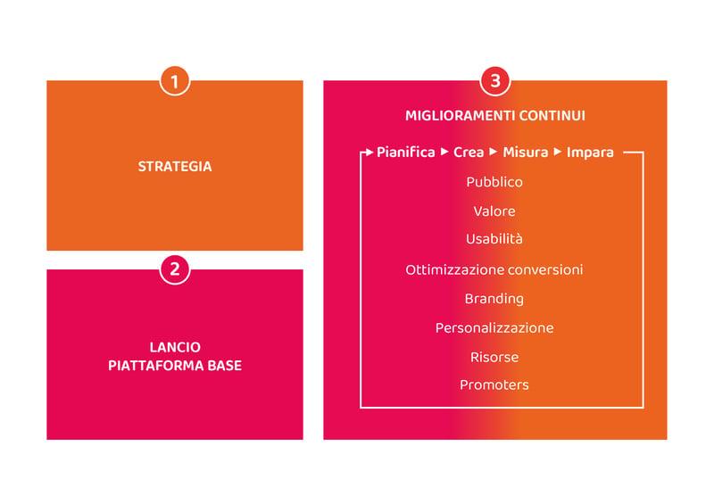 schema_metodologia-1